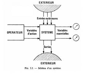 schéma système Mélèse 2