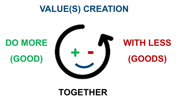 A logo for Value(s) creation : what do you think ?