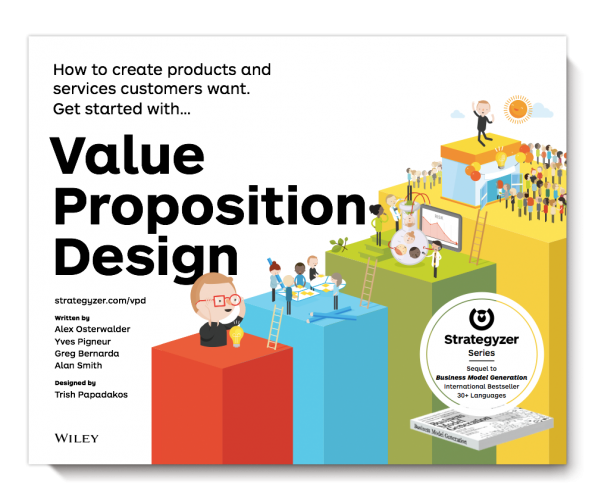 """Value proposition design"" après ""Business Model Generation"""