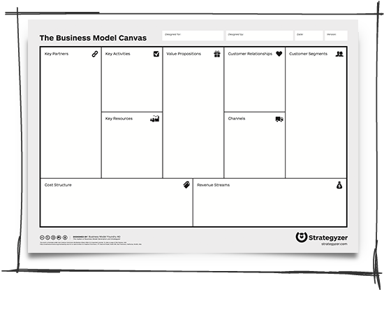 Anything Model Canvas : a common 'systemic' background for BMC and other methods ?